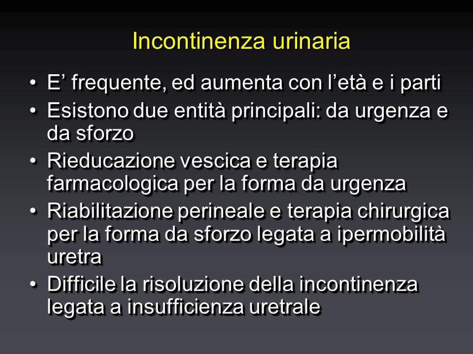 Incontinenza urinaria E' frequente, ed aumenta con l'età e i partiE' frequente, ed aumenta con l'età e i parti Esistono due entità principali: da urgenza e da sforzoEsistono due entità principali: da urgenza e da sforzo Rieducazione vescica e terapia farmacologica per la forma da urgenzaRieducazione vescica e terapia farmacologica per la forma da urgenza Riabilitazione perineale e terapia chirurgica per la forma da sforzo legata a ipermobilità uretraRiabilitazione perineale e terapia chirurgica per la forma da sforzo legata a ipermobilità uretra Difficile la risoluzione della incontinenza legata a insufficienza uretraleDifficile la risoluzione della incontinenza legata a insufficienza uretrale E' frequente, ed aumenta con l'età e i partiE' frequente, ed aumenta con l'età e i parti Esistono due entità principali: da urgenza e da sforzoEsistono due entità principali: da urgenza e da sforzo Rieducazione vescica e terapia farmacologica per la forma da urgenzaRieducazione vescica e terapia farmacologica per la forma da urgenza Riabilitazione perineale e terapia chirurgica per la forma da sforzo legata a ipermobilità uretraRiabilitazione perineale e terapia chirurgica per la forma da sforzo legata a ipermobilità uretra Difficile la risoluzione della incontinenza legata a insufficienza uretraleDifficile la risoluzione della incontinenza legata a insufficienza uretrale