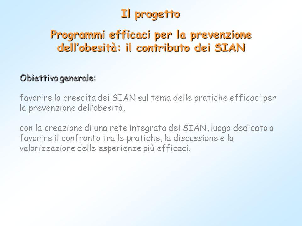 Obiettivo generale: Obiettivo generale: favorire la crescita dei SIAN sul tema delle pratiche efficaci per la prevenzione dell'obesità, con la creazio