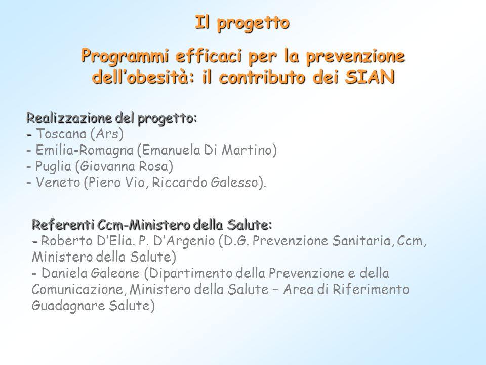 Il progetto Programmi efficaci per la prevenzione dell'obesità: il contributo dei SIAN Realizzazione del progetto: - Realizzazione del progetto: - Tos