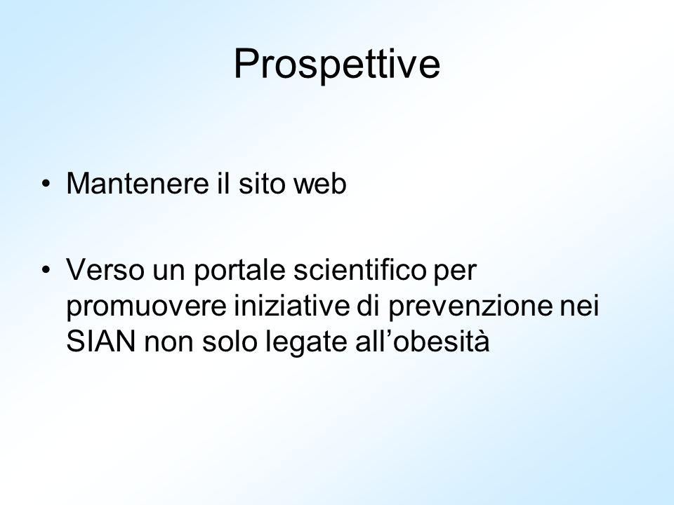 Prospettive Mantenere il sito web Verso un portale scientifico per promuovere iniziative di prevenzione nei SIAN non solo legate all'obesità