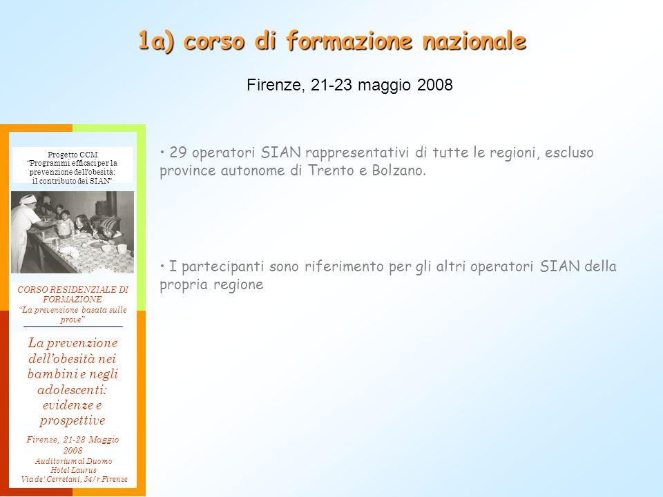 1a) corso di formazione nazionale Auditorium al Duomo Hotel Laurus Via de' Cerretani, 54/r Firenze La prevenzione dell'obesità nei bambini e negli ado