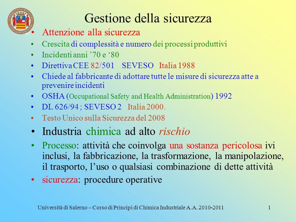 Gestione della sicurezza 21Università di Salerno – Corso di Principi di Chimica Industriale A.A.