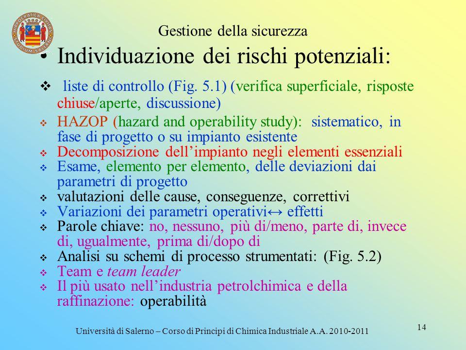 Torna alla prima pagina Rischio limite alto basso Gestione della sicurezza 13 Università di Salerno – Corso di Principi di Chimica Industriale A.A.