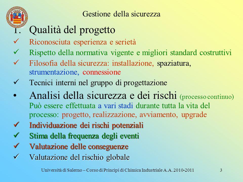 Gestione della sicurezza 23Università di Salerno – Corso di Principi di Chimica Industriale A.A.