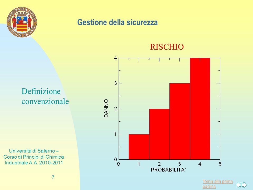 Torna alla prima pagina RISCHIO Definizione convenzionale Gestione della sicurezza 7 Università di Salerno – Corso di Principi di Chimica Industriale A.A.