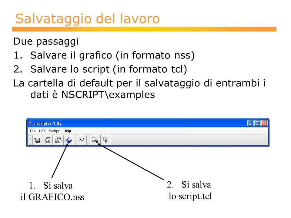 Salvataggio del lavoro Due passaggi 1. Salvare il grafico (in formato nss) 2.