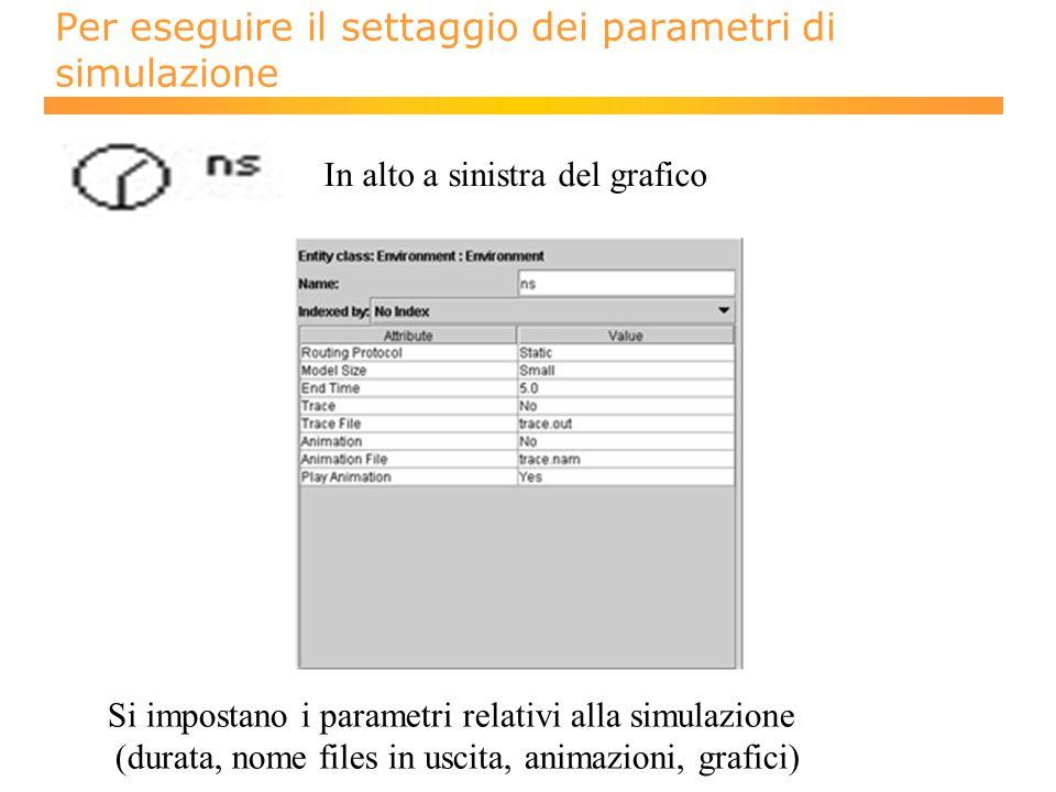 Per eseguire il settaggio dei parametri di simulazione In alto a sinistra del grafico Si impostano i parametri relativi alla simulazione (durata, nome files in uscita, animazioni, grafici)