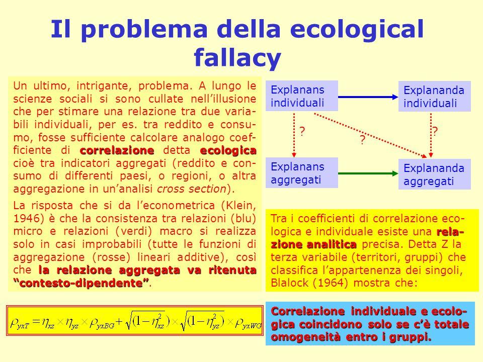 Il problema della ecological fallacy correlazioneecologica Un ultimo, intrigante, problema.