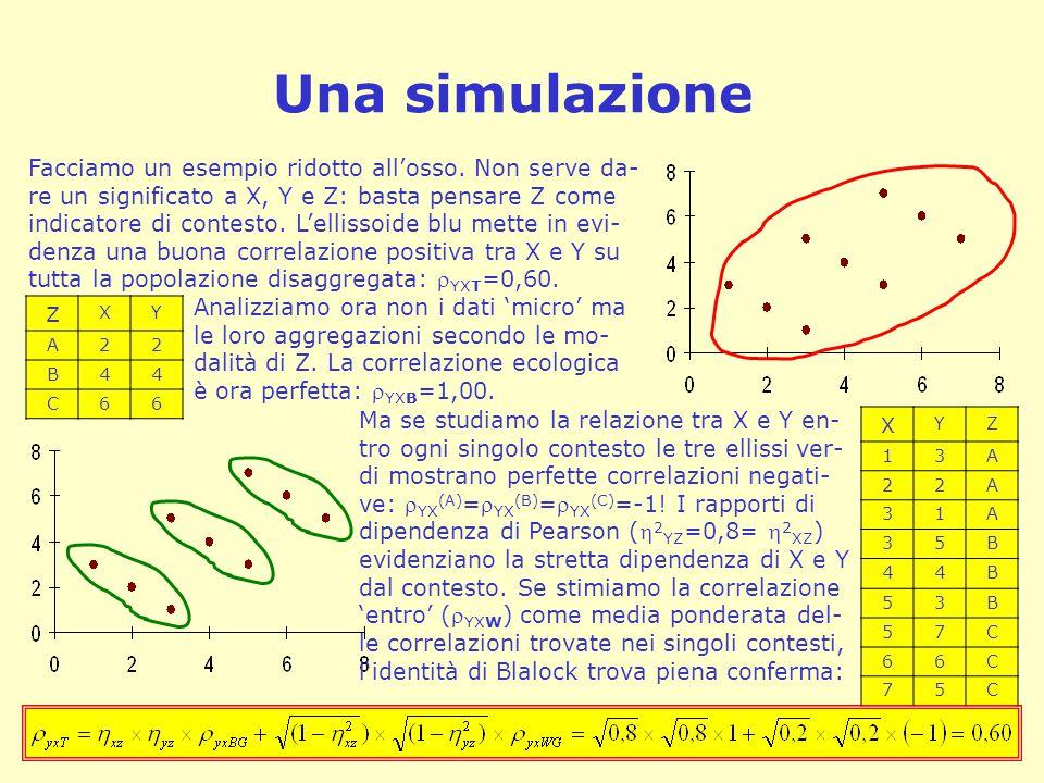 Una simulazione X YZ 13A 22A 31A 35B 44B 53B 57C 66C 75C Facciamo un esempio ridotto all'osso.