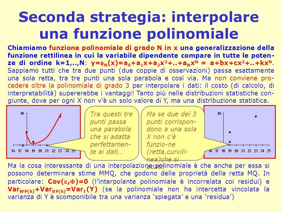 Seconda strategia: interpolare una funzione polinomiale Chiamiamo funzione polinomiale di grado N in x una generalizzazione della funzione rettilinea in cui la variabile dipendente compare in tutte le poten- ze di ordine k=1,..,N: y= N (x)=a 0 +a 1 x+a 2 x 2 +..+a N x N = a+bx+cx 2 +..+kx N.