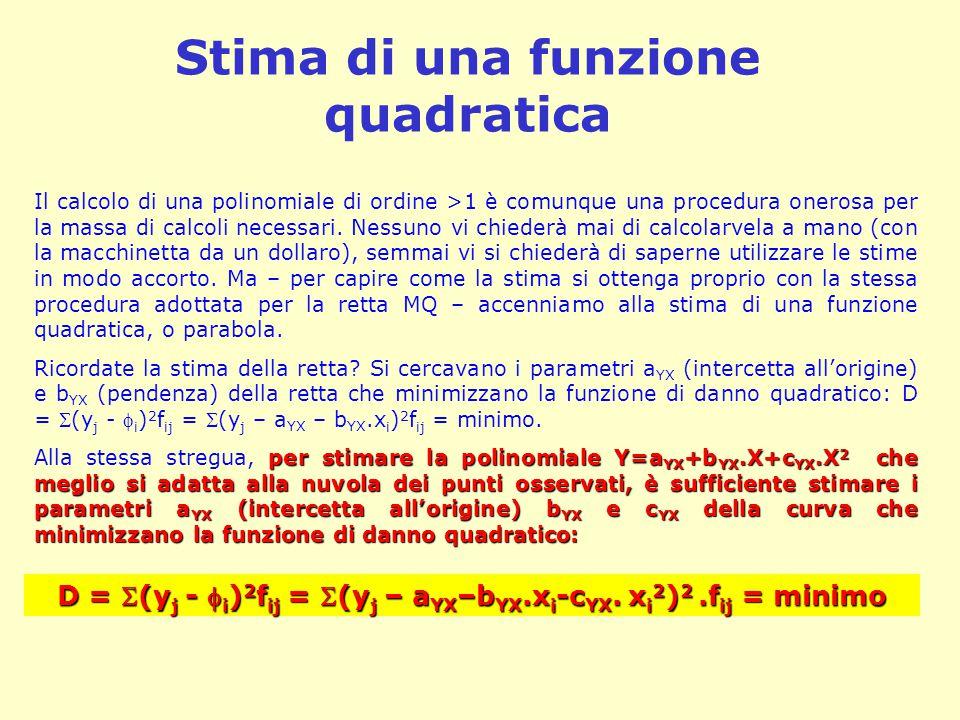 Stima di una funzione quadratica Il calcolo di una polinomiale di ordine >1 è comunque una procedura onerosa per la massa di calcoli necessari.