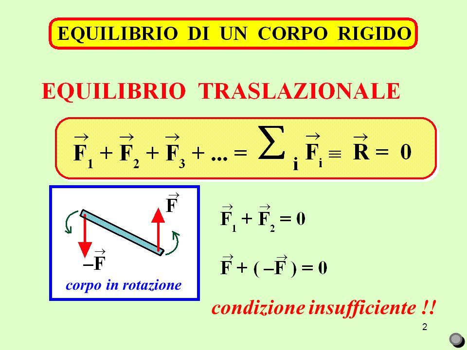 2 condizione insufficiente !! corpo in rotazione