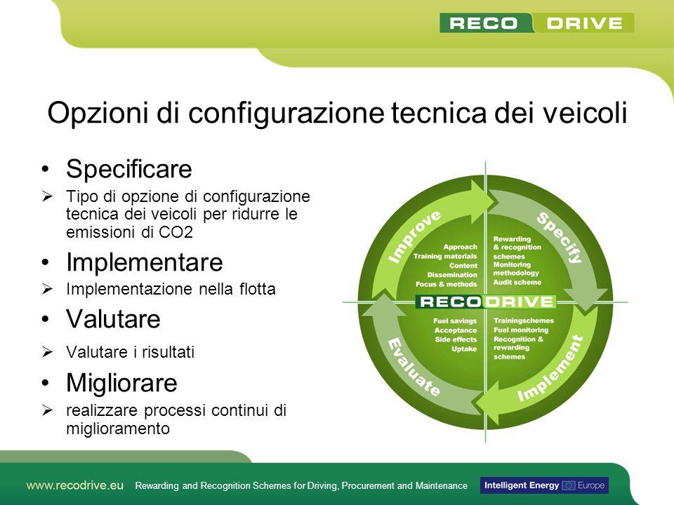 Rewarding and Recognition Schemes for Driving, Procurement and Maintenance Opzioni di configurazione tecnica dei veicoli Specificare  Tipo di opzione di configurazione tecnica dei veicoli per ridurre le emissioni di CO2 Implementare  Implementazione nella flotta Valutare  Valutare i risultati Migliorare  realizzare processi continui di miglioramento