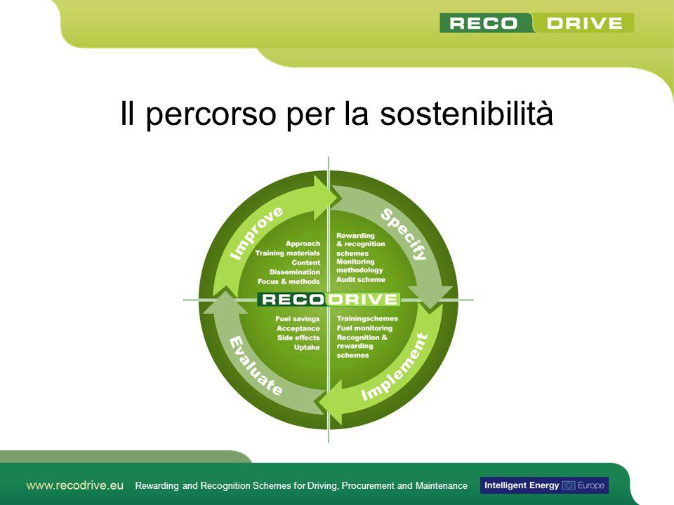 Rewarding and Recognition Schemes for Driving, Procurement and Maintenance Il percorso per la sostenibilità