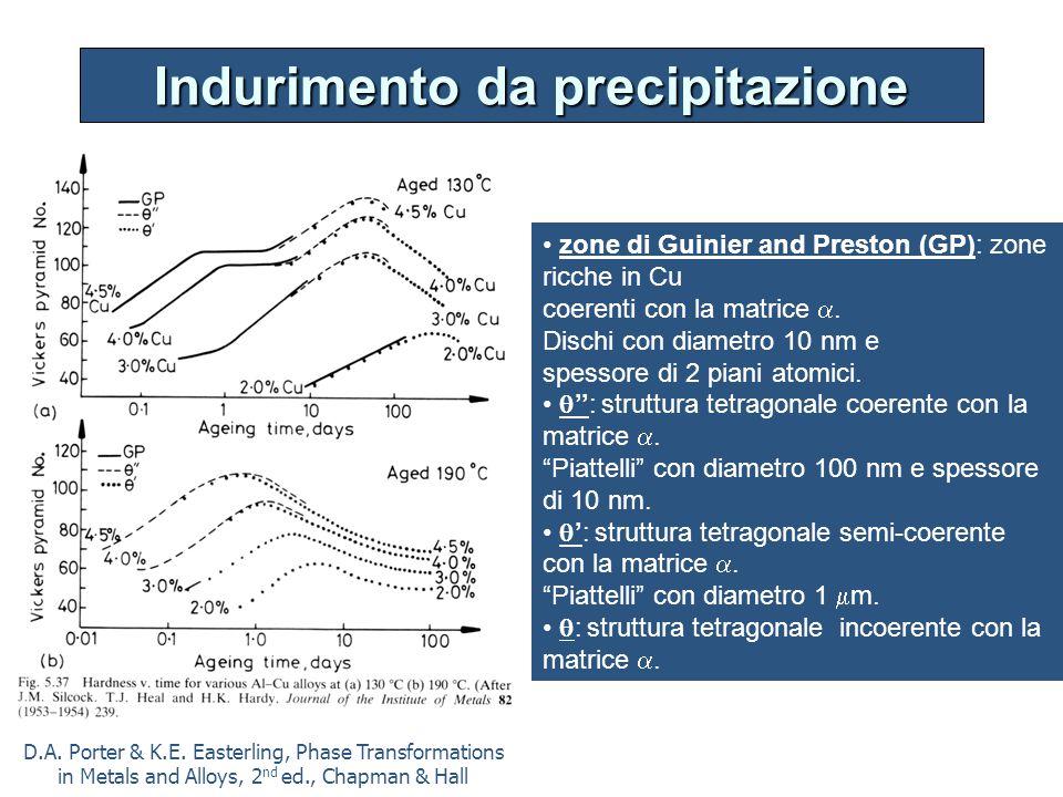 Indurimento da precipitazione D.A.Porter & K.E.