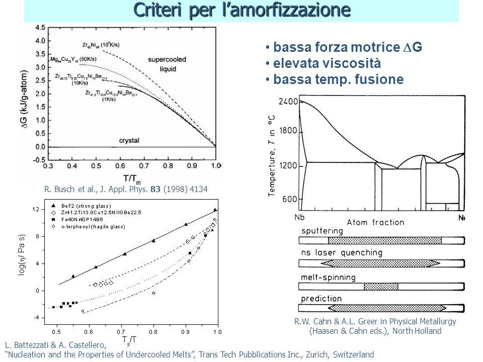 Criteri per l'amorfizzazione bassa forza motrice  G elevata viscosità bassa temp.