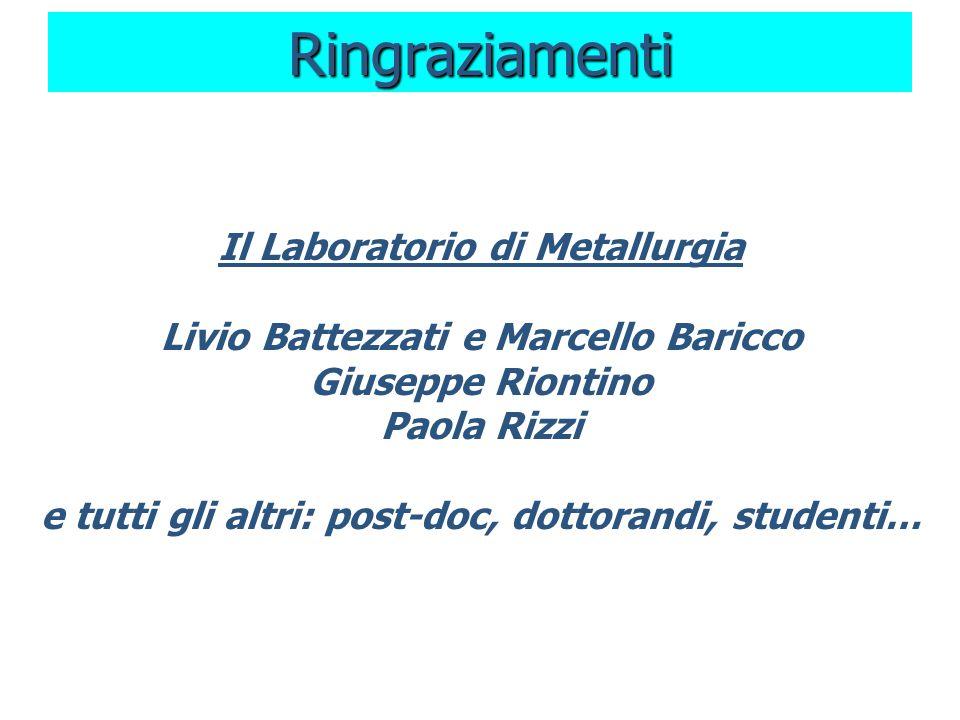 Ringraziamenti Il Laboratorio di Metallurgia Livio Battezzati e Marcello Baricco Giuseppe Riontino Paola Rizzi e tutti gli altri: post-doc, dottorandi, studenti…