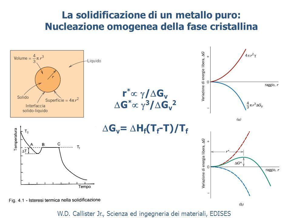 Nucleazione omogenea: effetto della temperatura L.