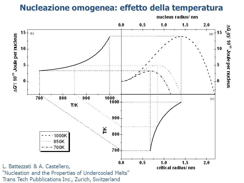 Nucleazione omogenea: effetto della temperatura W.D.
