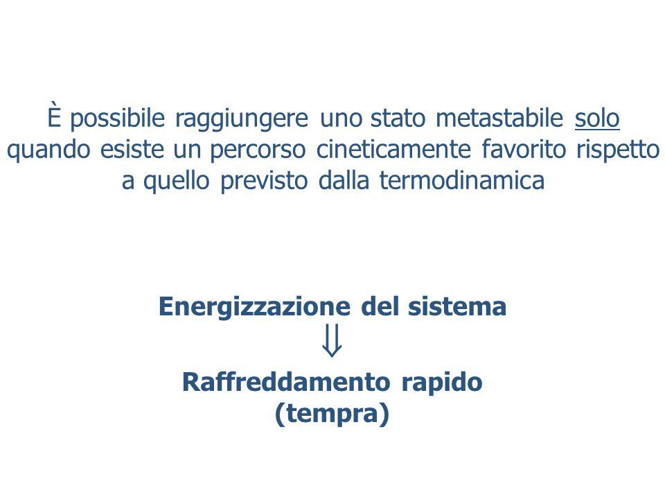 Energizzazione del sistema  Raffreddamento rapido (tempra) È possibile raggiungere uno stato metastabile solo quando esiste un percorso cineticamente favorito rispetto a quello previsto dalla termodinamica