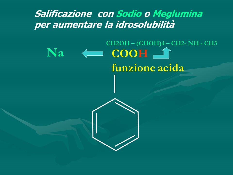 COOH funzione acida Salificazione con Sodio o Meglumina per aumentare la idrosolubilità Na CH2OH – (CHOH)4 – CH2- NH - CH3