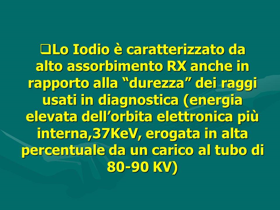 """ Lo Iodio è caratterizzato da alto assorbimento RX anche in rapporto alla """"durezza"""" dei raggi usati in diagnostica (energia elevata dell'orbita elett"""