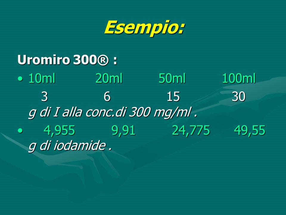 Esempio: Uromiro 300® : 10ml 20ml 50ml 100ml10ml 20ml 50ml 100ml 3 6 15 30 g di I alla conc.di 300 mg/ml. 3 6 15 30 g di I alla conc.di 300 mg/ml. 4,9