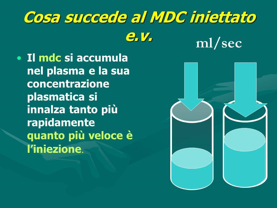 Cosa succede al MDC iniettato e.v. Il mdc si accumula nel plasma e la sua concentrazione plasmatica si innalza tanto più rapidamente quanto più veloce