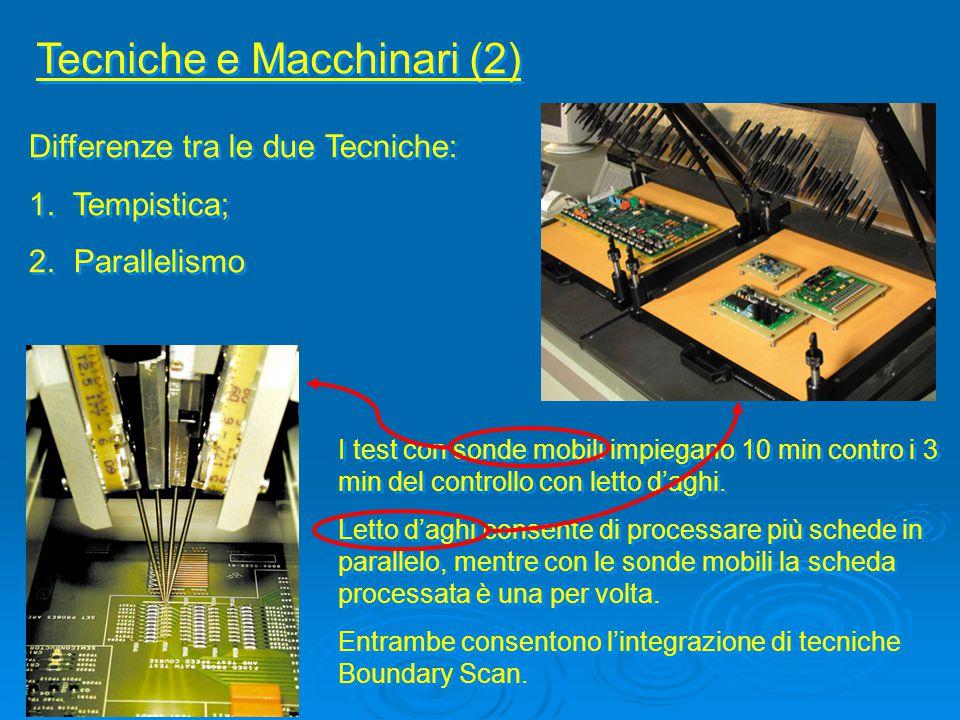 Tecniche e Macchinari (2) Differenze tra le due Tecniche: 1. Tempistica; 2. Parallelismo Differenze tra le due Tecniche: 1. Tempistica; 2. Parallelism