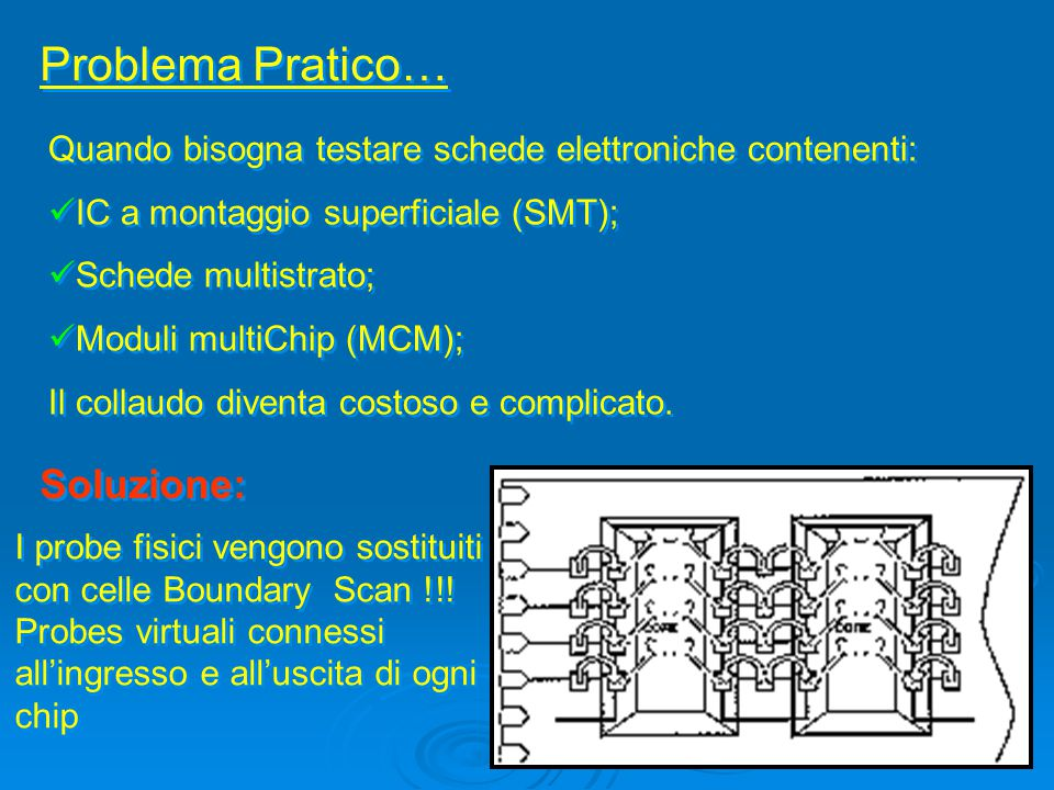 Problema Pratico… Quando bisogna testare schede elettroniche contenenti: IC a montaggio superficiale (SMT); Schede multistrato; Moduli multiChip (MCM)