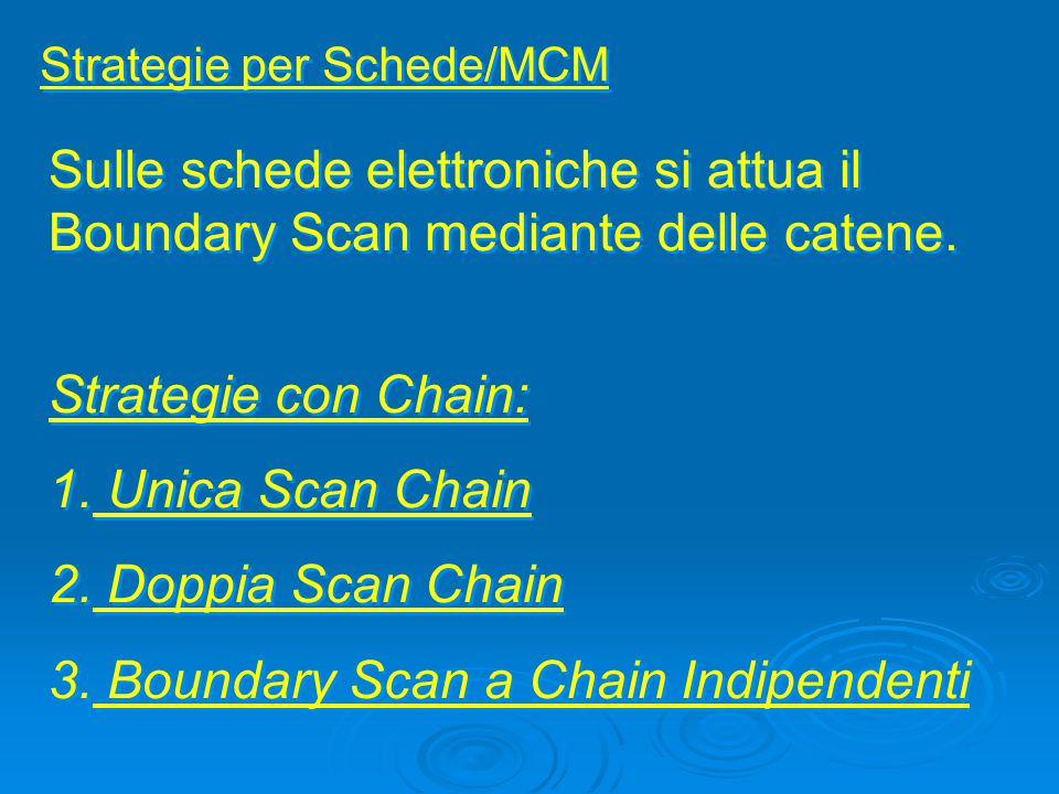 Sulle schede elettroniche si attua il Boundary Scan mediante delle catene. Strategie con Chain: 1. Unica Scan Chain 2. Doppia Scan Chain 3. Boundary S