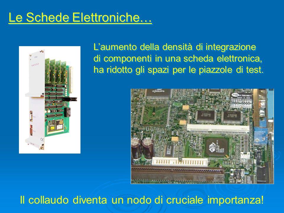 Tecniche e Macchinari (2) Differenze tra le due Tecniche: 1.