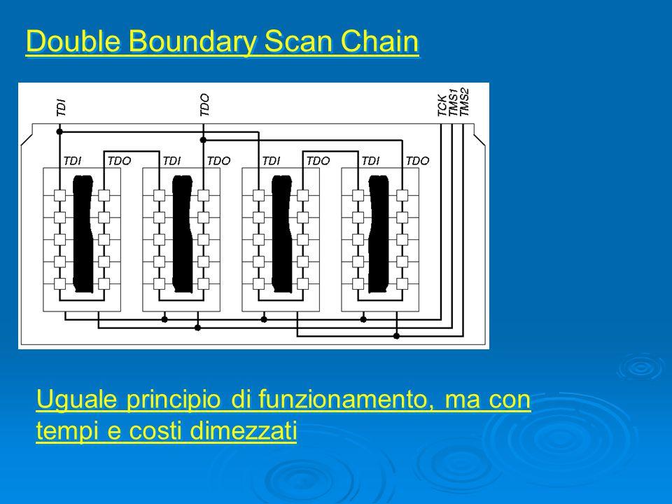 Double Boundary Scan Chain Uguale principio di funzionamento, ma con tempi e costi dimezzati
