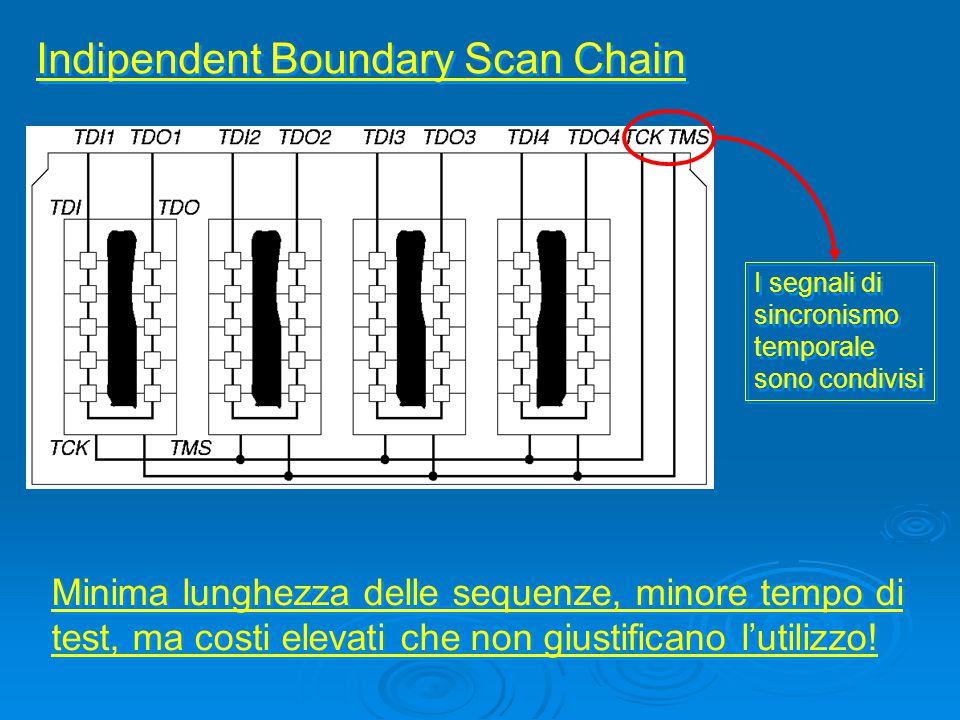 Indipendent Boundary Scan Chain Minima lunghezza delle sequenze, minore tempo di test, ma costi elevati che non giustificano l'utilizzo! I segnali di