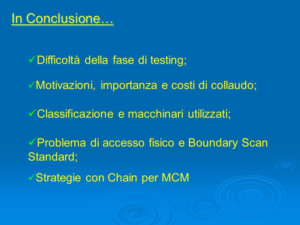 In Conclusione… Difficoltà della fase di testing; Motivazioni, importanza e costi di collaudo; Classificazione e macchinari utilizzati; Problema di ac