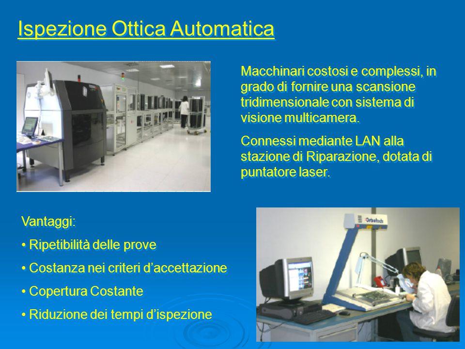 Ispezione Ottica Automatica Macchinari costosi e complessi, in grado di fornire una scansione tridimensionale con sistema di visione multicamera. Conn