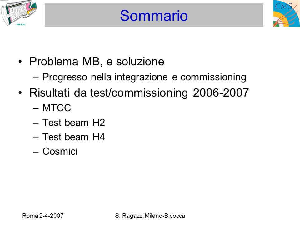 Roma 2-4-2007S.