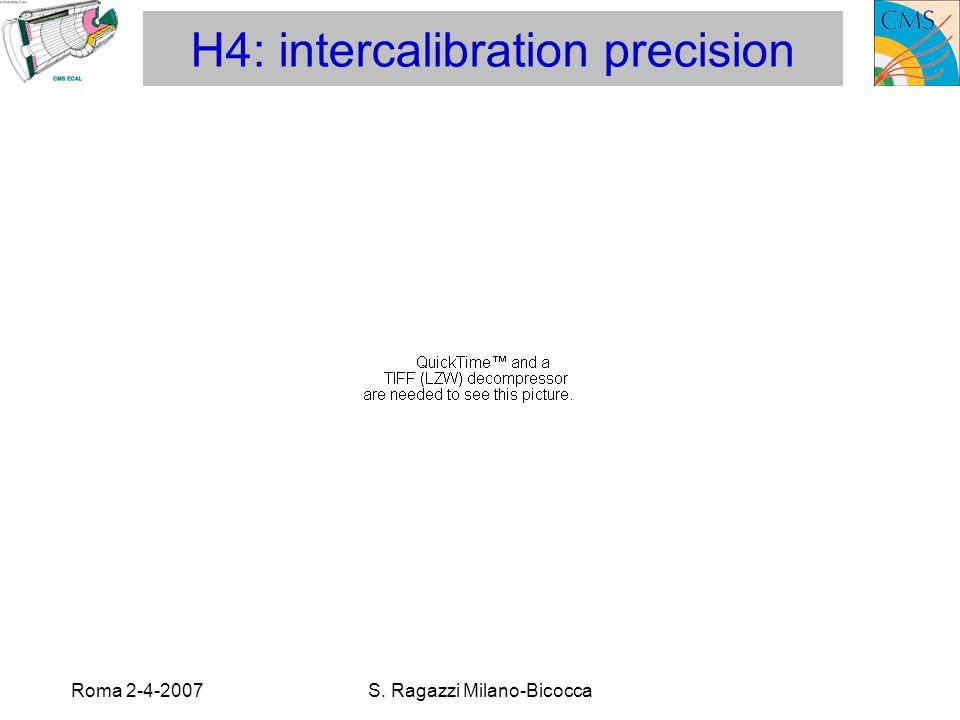Roma 2-4-2007S. Ragazzi Milano-Bicocca H4: intercalibration precision