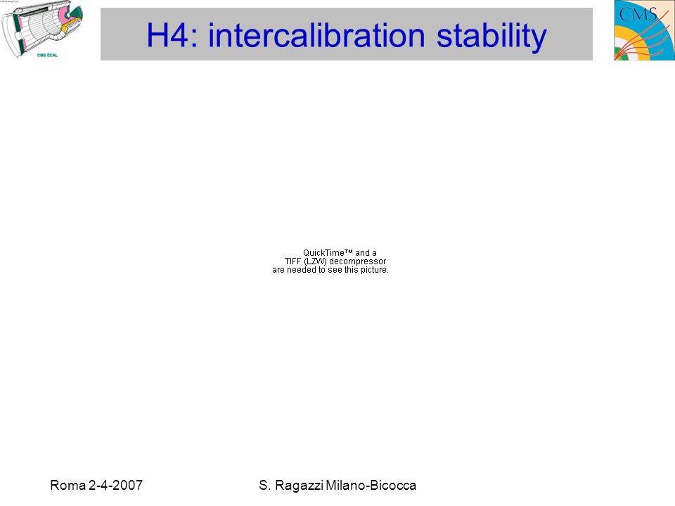 Roma 2-4-2007S. Ragazzi Milano-Bicocca H4: intercalibration stability