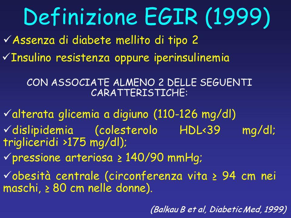 Definizione EGIR (1999) Assenza di diabete mellito di tipo 2 CON ASSOCIATE ALMENO 2 DELLE SEGUENTI CARATTERISTICHE: alterata glicemia a digiuno (110-126 mg/dl) dislipidemia (colesterolo HDL 175 mg/dl); pressione arteriosa ≥ 140/90 mmHg; Insulino resistenza oppure iperinsulinemia obesità centrale (circonferenza vita ≥ 94 cm nei maschi, ≥ 80 cm nelle donne).