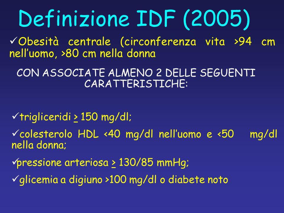 Obesità centrale (circonferenza vita >94 cm nell'uomo, >80 cm nella donna CON ASSOCIATE ALMENO 2 DELLE SEGUENTI CARATTERISTICHE: trigliceridi > 150 mg