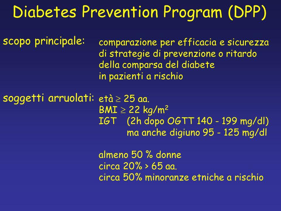 comparazione per efficacia e sicurezza di strategie di prevenzione o ritardo della comparsa del diabete in pazienti a rischio età  25 aa. BMI  22 kg