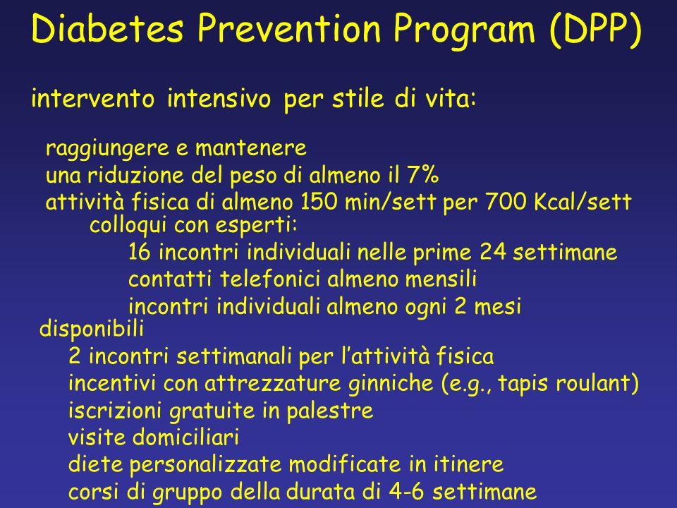 Diabetes Prevention Program (DPP) intervento intensivo per stile di vita: raggiungere e mantenere una riduzione del peso di almeno il 7% attività fisi