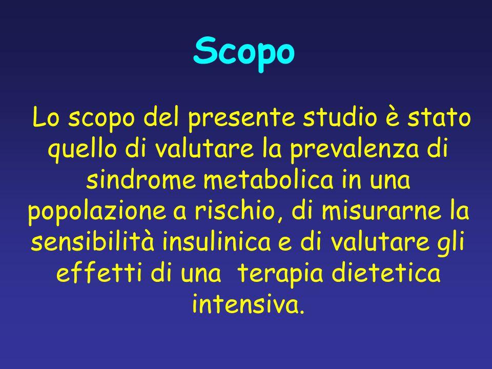 Scopo Lo scopo del presente studio è stato quello di valutare la prevalenza di sindrome metabolica in una popolazione a rischio, di misurarne la sensi