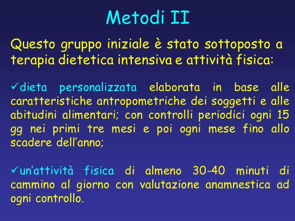 Metodi II Questo gruppo iniziale è stato sottoposto a terapia dietetica intensiva e attività fisica: dieta personalizzata elaborata in base alle carat