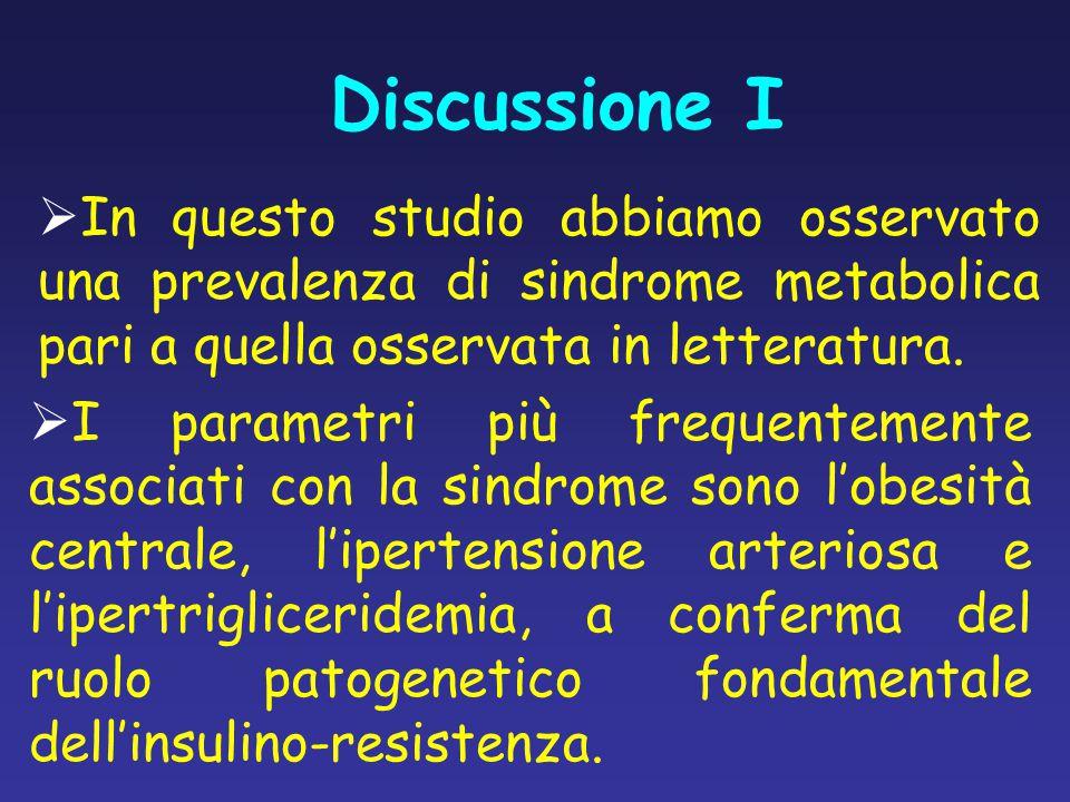 Discussione I  In questo studio abbiamo osservato una prevalenza di sindrome metabolica pari a quella osservata in letteratura.
