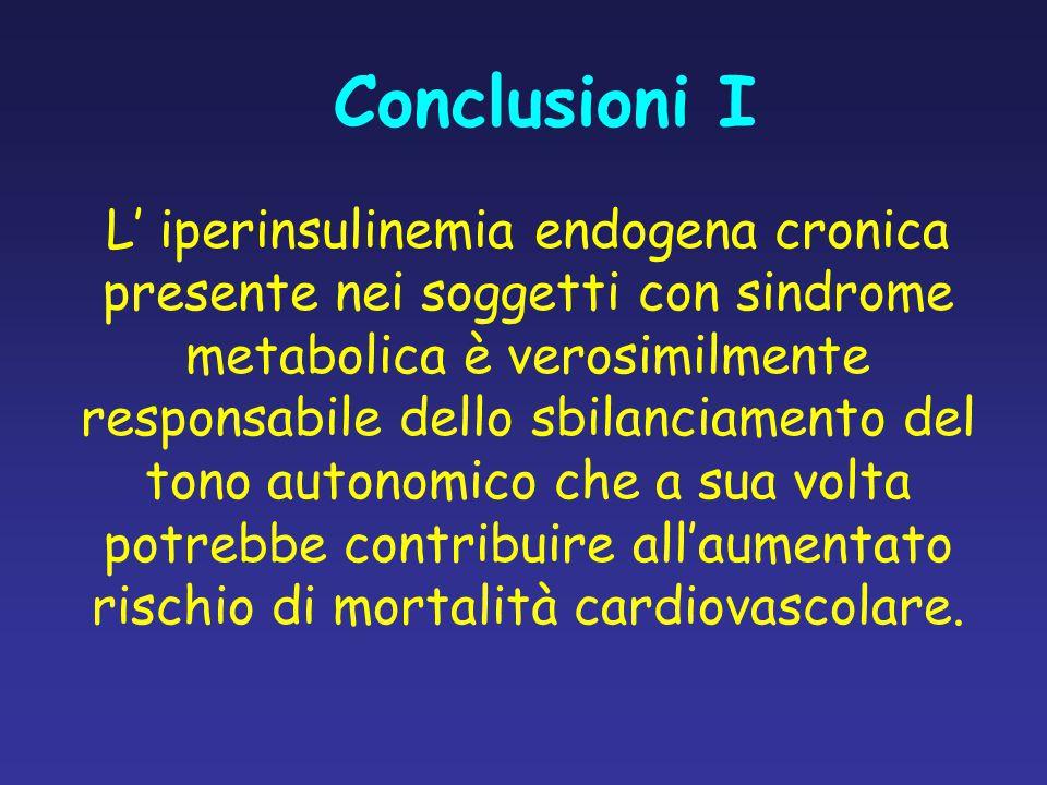Conclusioni I L' iperinsulinemia endogena cronica presente nei soggetti con sindrome metabolica è verosimilmente responsabile dello sbilanciamento del tono autonomico che a sua volta potrebbe contribuire all'aumentato rischio di mortalità cardiovascolare.