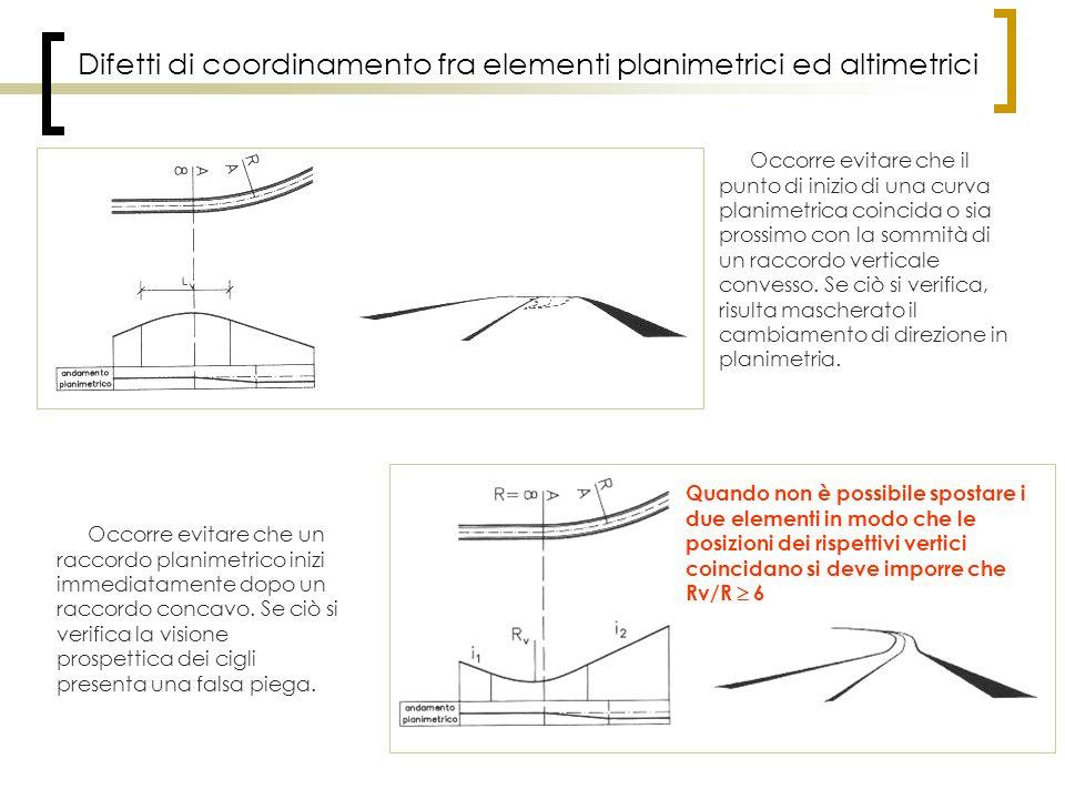 Difetti di coordinamento fra elementi planimetrici ed altimetrici Occorre evitare che un raccordo planimetrico inizi immediatamente dopo un raccordo c
