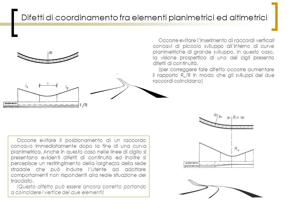 Difetti di coordinamento fra elementi planimetrici ed altimetrici Occorre evitare l'inserimento di raccordi verticali concavi di piccolo sviluppo all'
