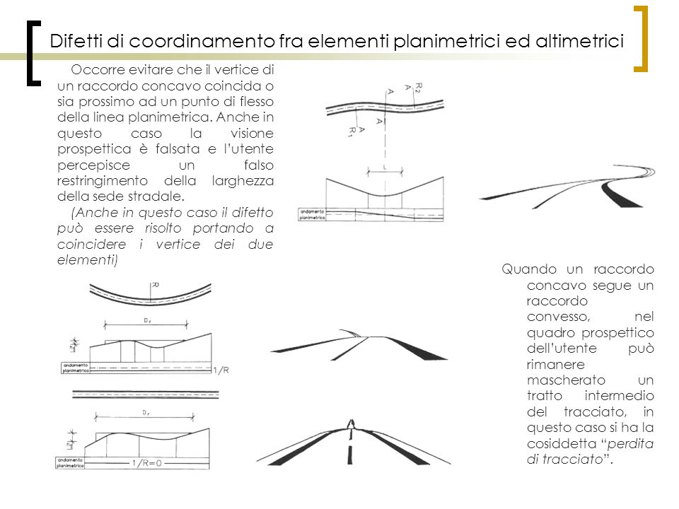 Difetti di coordinamento fra elementi planimetrici ed altimetrici Occorre evitare che il vertice di un raccordo concavo coincida o sia prossimo ad un